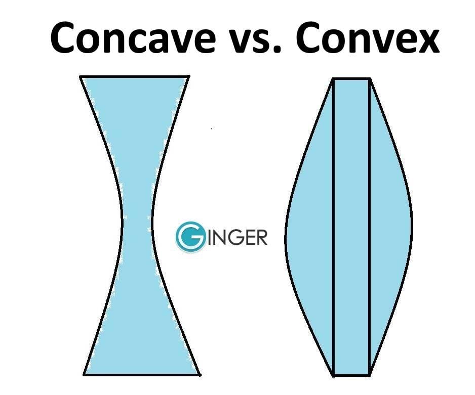 Concave-vs-convex